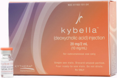 kybella-product